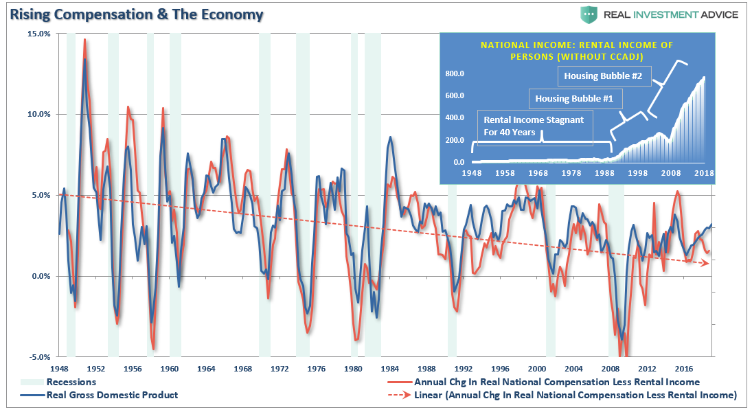 """, Questions About The """"Stellar"""" June Jobs Report (Which Also Confirm The Fed's Concerns)"""