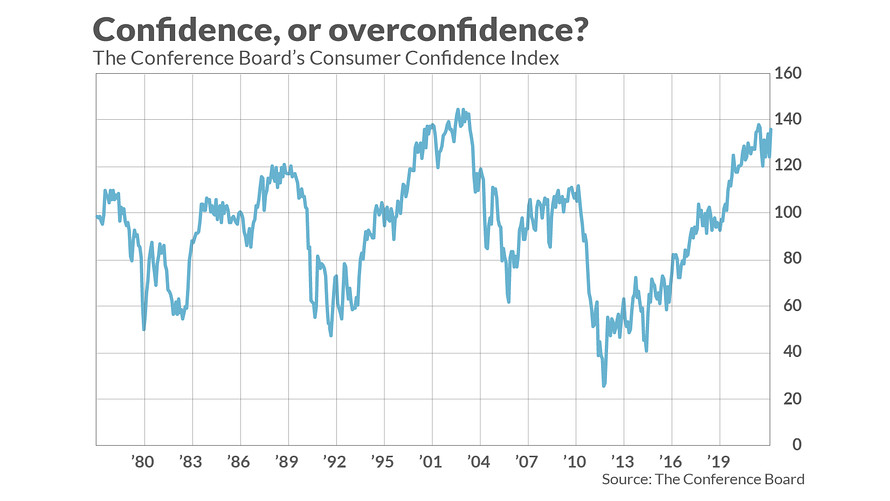 , No Matter What The Fed Does, It's Bullish?