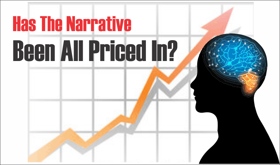 , RIA PRO: Has The Narrative Been All Priced In?