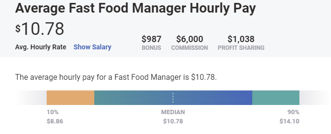 , The Costs & Consequences Of $15/Hour – The Update