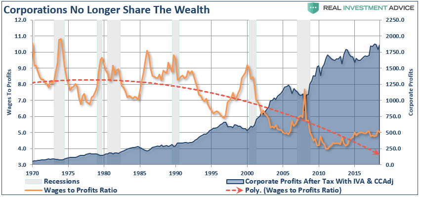 , How Wall Street Destroyed Capitalism  – Part 1