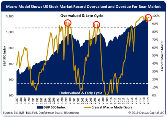 ", Technically Speaking: Everyone Is Swimming In The ""Deep End."""