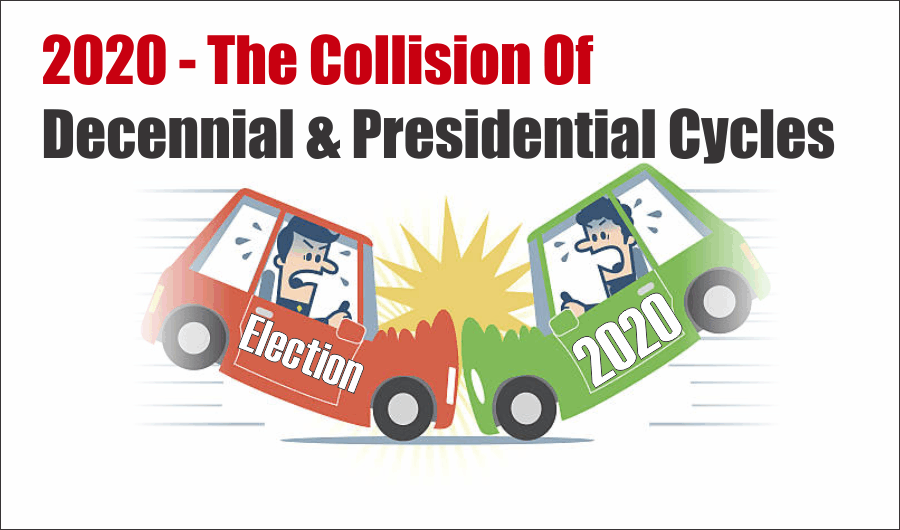, 2020 – The Year Decennial & Presidential Cycles Collide  12-06-19