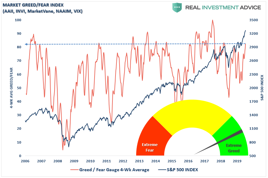 , Technically Speaking: This Is Nuts – Part Deux