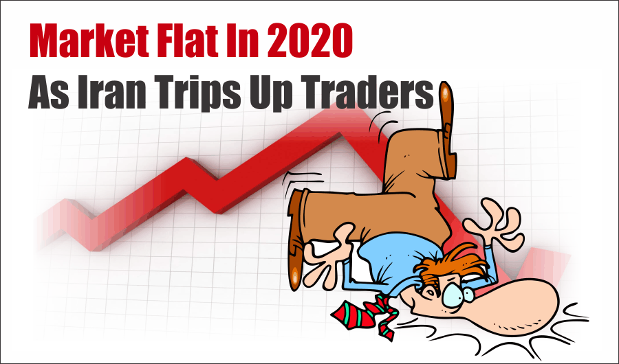 , Market Flat In 2020 As Iran Trips Up Traders 01-04-20