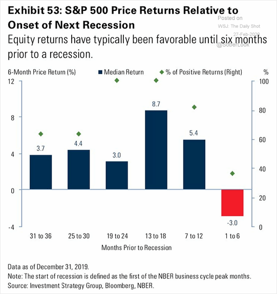 , Quick Take: Recession Risks Tick Up
