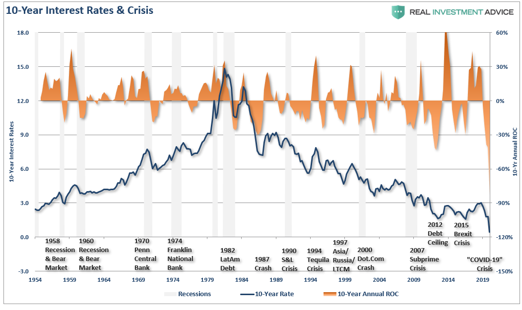 , Technically Speaking: On The Cusp Of A Bear Market