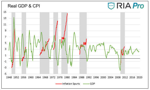 The Crosscurrents of In/De-Flation, The Crosscurrents of In/De-Flation