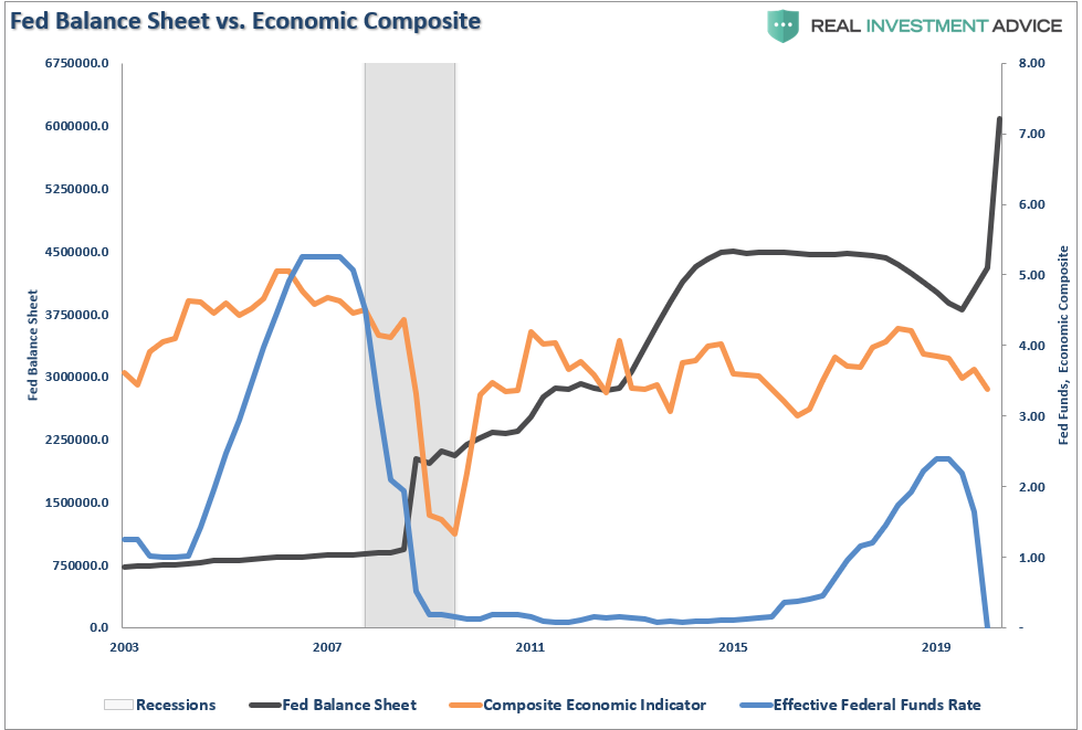 , #MacroView: This Time Might Be Different