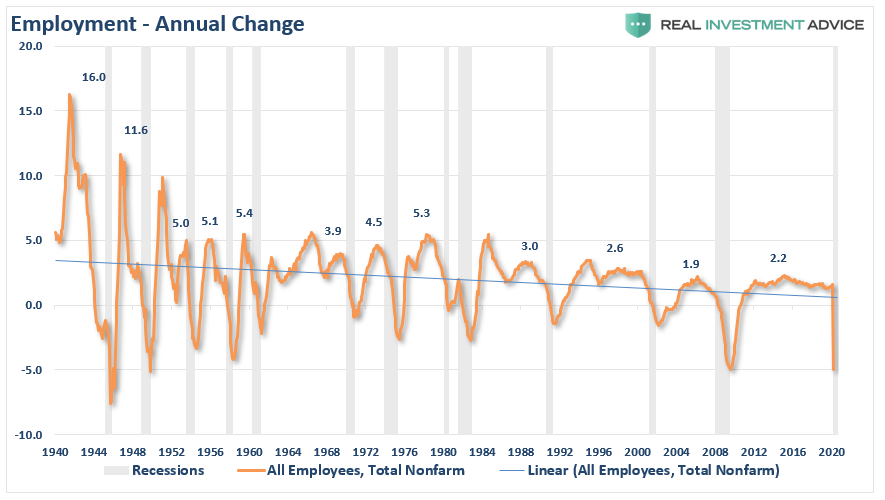 , Previous Employment Concerns Becoming An Ugly Reality