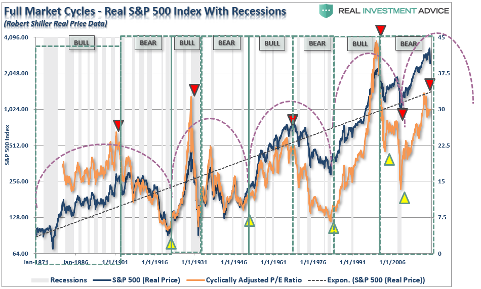 , Technically Speaking: The Reward Doesn't Justify The Risk