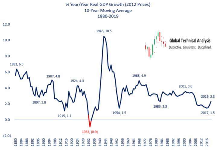 "Recovery, The Fed's Monetary ""Animal House"""
