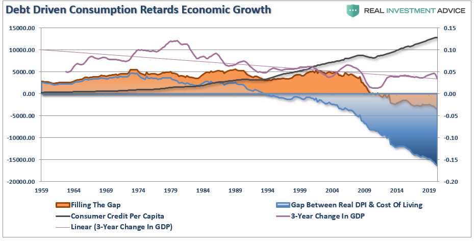 , The Theory Of MMT Falls Flat When Faced With Reality (Part II)