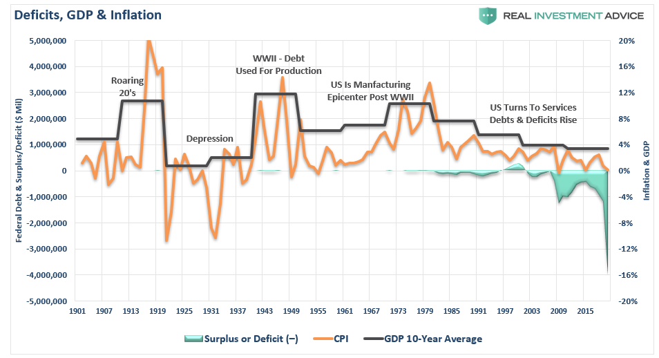 bullish, Technically Speaking: 15-Bullish Beliefs (Or Not) For The Market