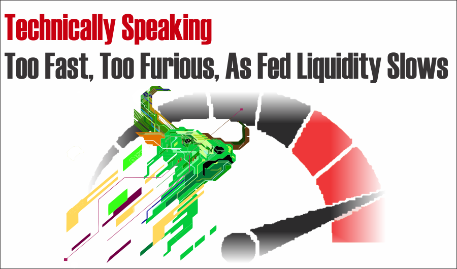 Fed Liquidity, Technically Speaking: Too Fast, Too Furious As Fed Liquidity Slows