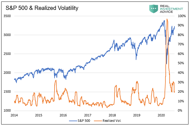 Volatility, Volatility Is More Than A Number. It's Everything.