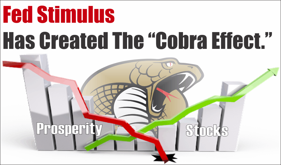 "Fed stimulus, Fed Stimulus Has Created The ""Cobra Effect."" 07-24-20"