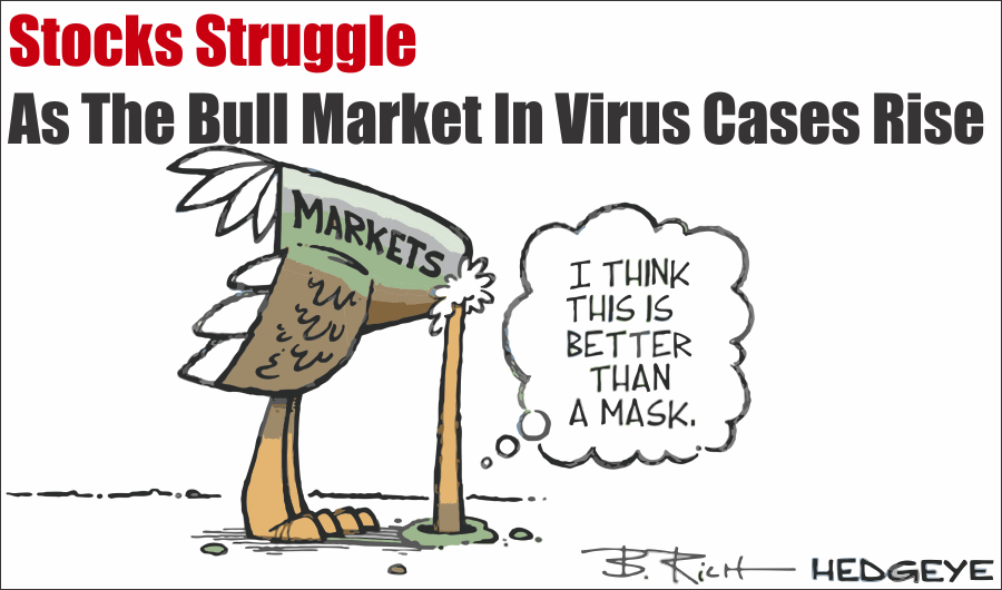virus, Stocks Struggle As The Bull Market In Virus Cases Rises 07-17-20