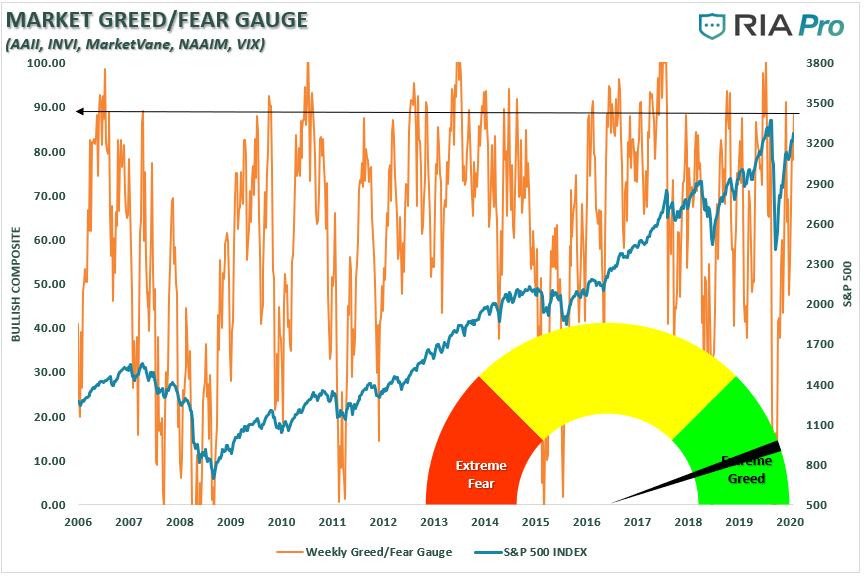 "Bull Megaphone, Bulls Chant Into A Megaphone – ""All-Time Highs"" 08-08-20"