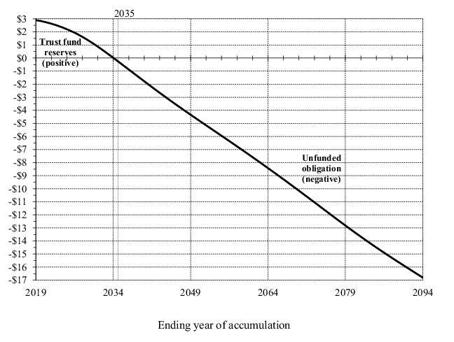 """Enormous Uncertainty, """"Enormous Uncertainty"""" Despite Fed Fueled Market Surge."""