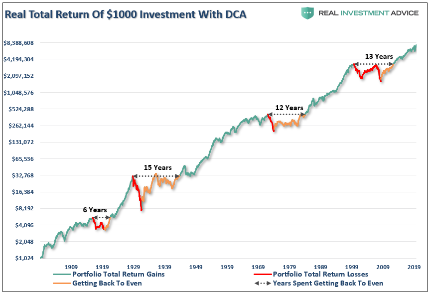 Correction Speculators, Correction Makes Speculators Even More Speculative 09-11-20