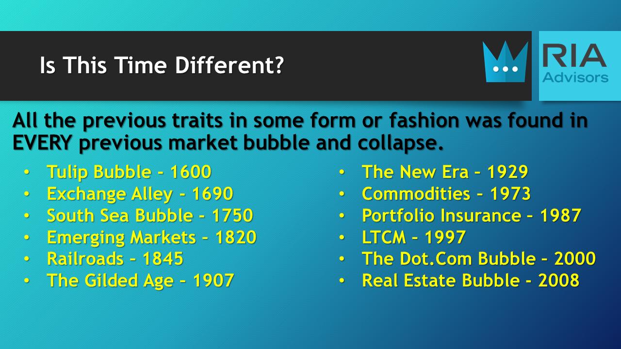 Newton Physics Market, #MacroView: Newton, Physics & The Market Bubble