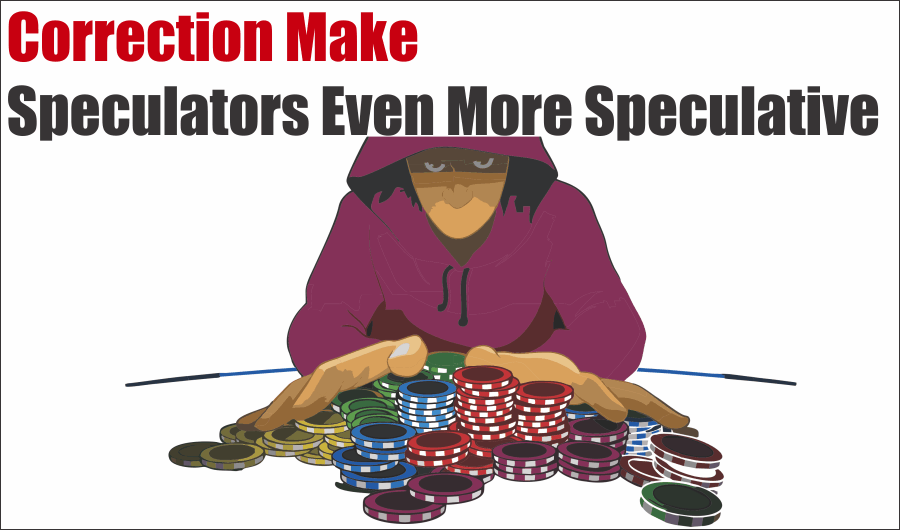 Correction Speculators, Correction Makes Speculators Even More Speculative 09-11-20