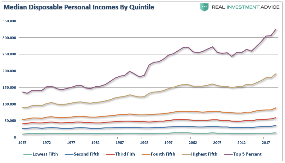 Debt-To-Income, Why Debt-To-Income Ratios Are Worse Than They Appear