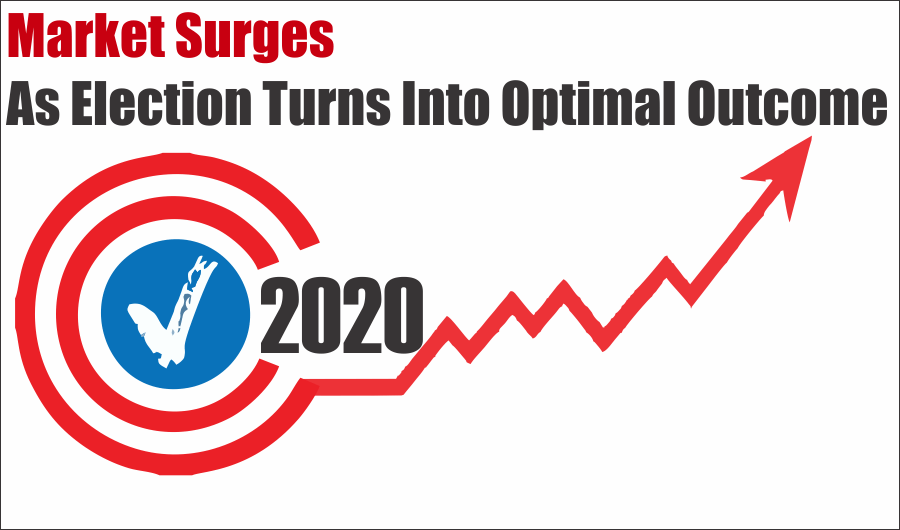 Market Election Optimal 11-06-20, Market Surges As Election Turns Into Optimal Outcome 11-06-20
