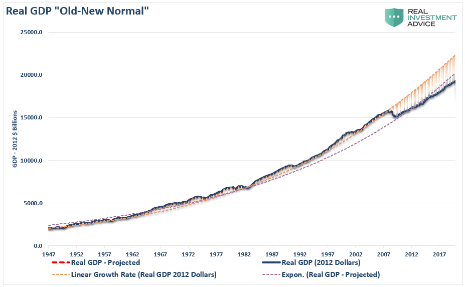 """Vaccine New Normal, #MacroView: A Vaccine And The """"New New Normal"""""""
