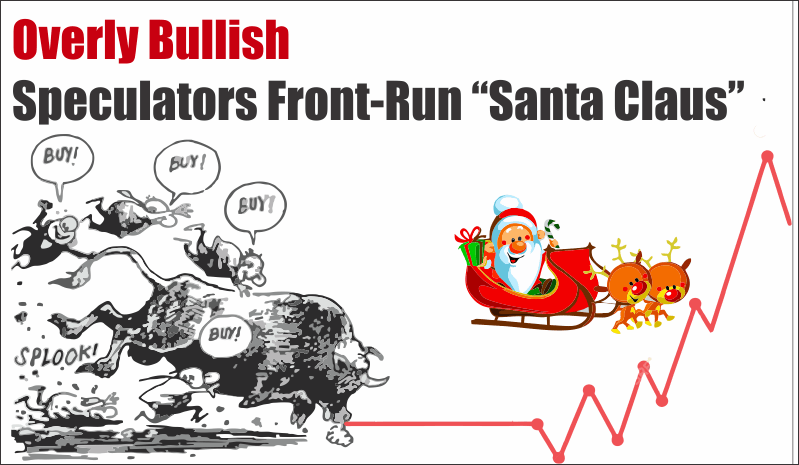 "Bullish Speculators Santa Claus, Overly Bullish Speculators Front-Run ""Santa Claus"" 12-18-20"