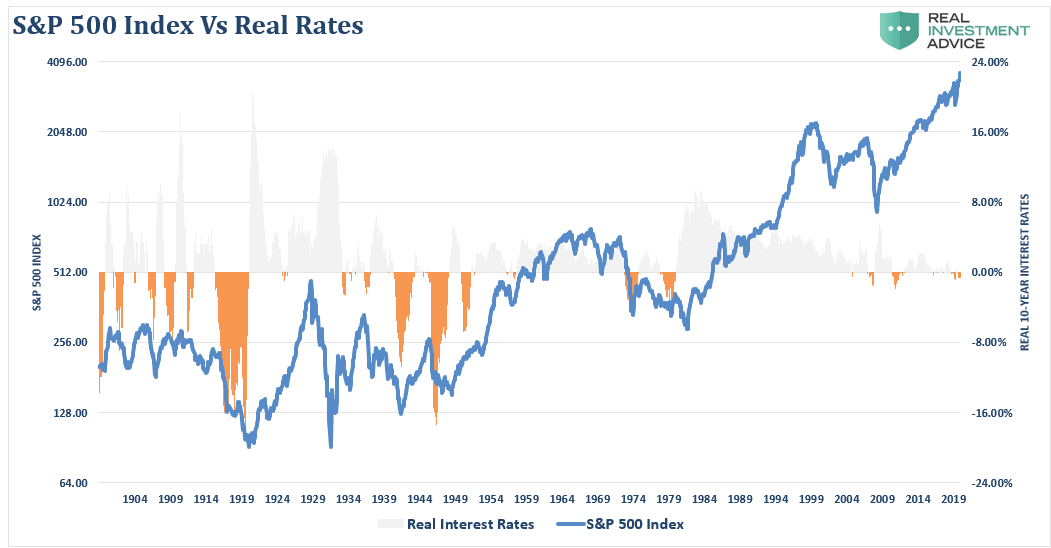 Justification Sky-High Stock Prices, Shiller: ECY & Justification For Sky-High Stock Prices