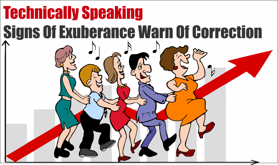 signs exuberance correction, Technically Speaking: Signs Of Exuberance Warn Of Correction