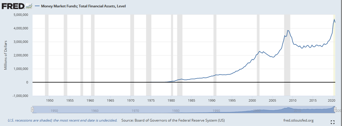 The Fed, Can The Fed Both Tap On The Brakes and Floor The Gas?
