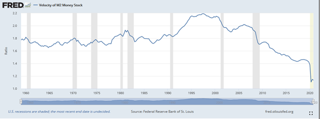 Inflation, Inflation: Making the Complex, Simple – Part 2