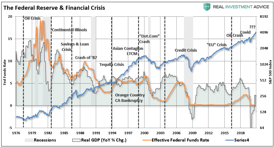 Fed Signals Taper, Fed Signals Taper. Will It Be Different This Time?
