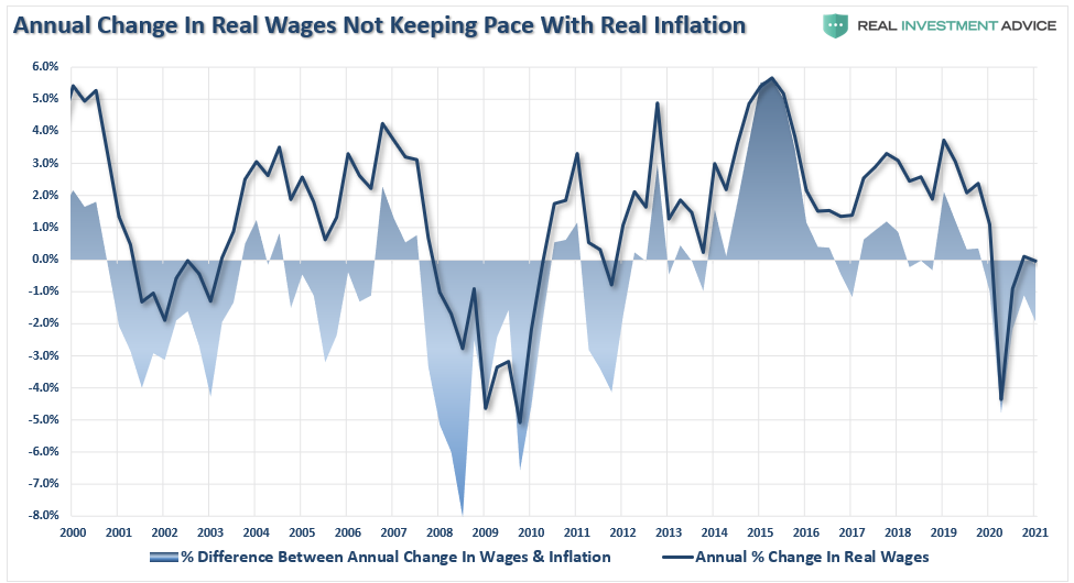 Inflation transitory 04-30-21, All Inflation Is Transitory. The Fed Will Be Late Again. 04-30-21