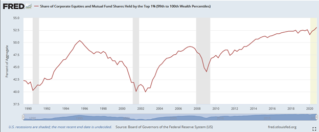 Stability, Two Pins Threatening Multiple Asset Bubbles- Part II