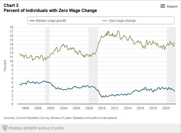 """inflation, Is """"Running Hot"""" Inflation Wise and Humane?"""
