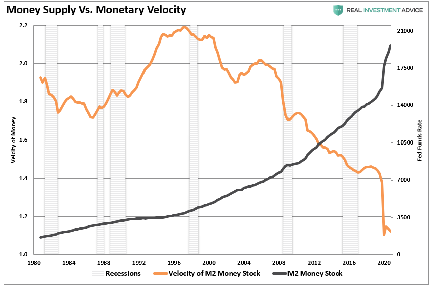 Rates Dollar Outlook, #MacroView: Rates, The Dollar & The 2021 Outlook