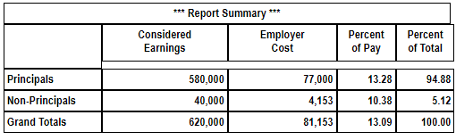 Tax Deductions Employee, Business Owners: Max Tax Deductions & Improve Employee Loyalty