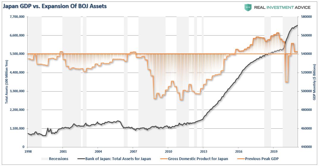Multiplicateur de croissance de la dette, le multiplicateur de zéro à négatif de la dette sur la croissance