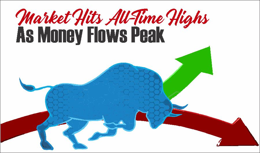 Market Hits Highs 06-04-21, Market Hits All-Time Highs As Money Flows Peak 06-04-21