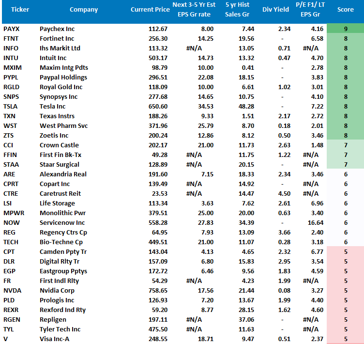 Earnings Season Kicks Off, Earnings Season Kicks Off With Markets Priced For Perfection