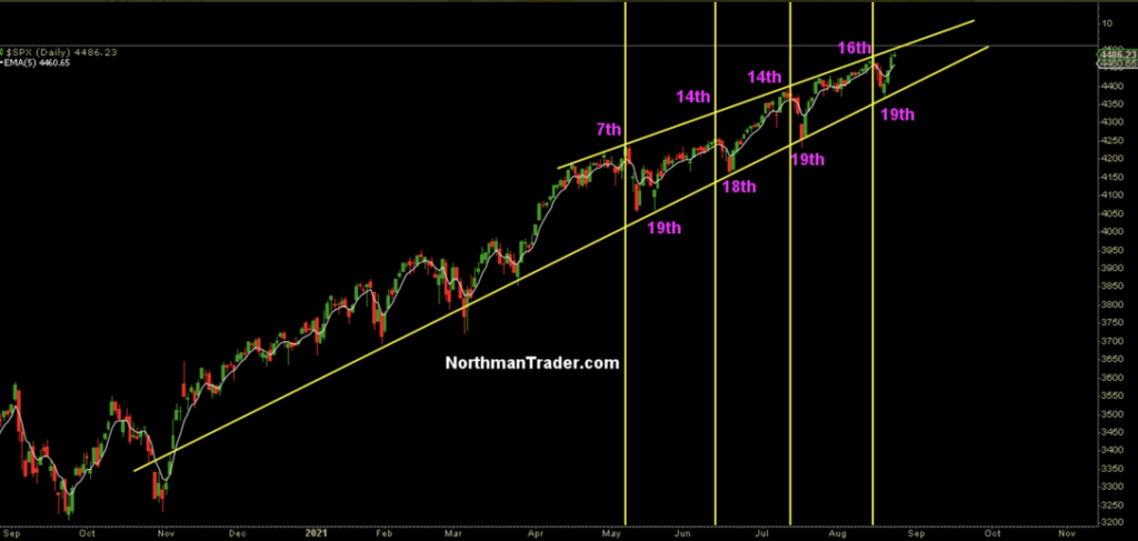 taper Jackson Hole QE, Jackson Hole & Powell: To Taper or Not to Taper QE