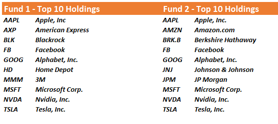 Money Heist, ESG Investing – The Great Wall Street Money Heist