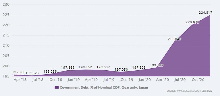 Japanization Nikkei, Japanization: The S&P 500 Is Tracking The Nikkei Of 1980
