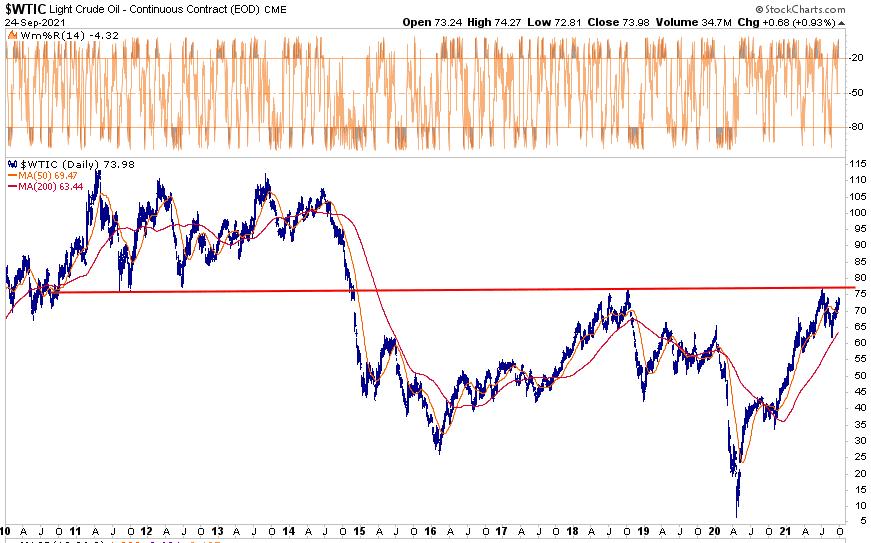 Market Debt Ceiling, Market Set To Drop After Rebound Over Debt Ceiling Woes