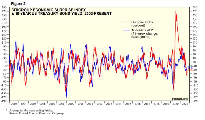 "Market Futures Continuing Resolution, Market Futures Surge On Hopes For A ""Continuing Resolution"""