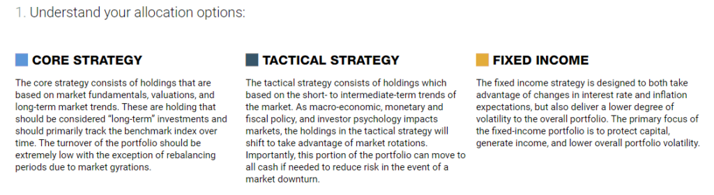 """Investors BTFD Taper 09-17-21, Investors Fail To """"BTFD"""" As They Await Fed """"Taper."""" 09-17-21"""